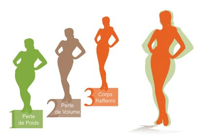 Programme minceur anti cellulite